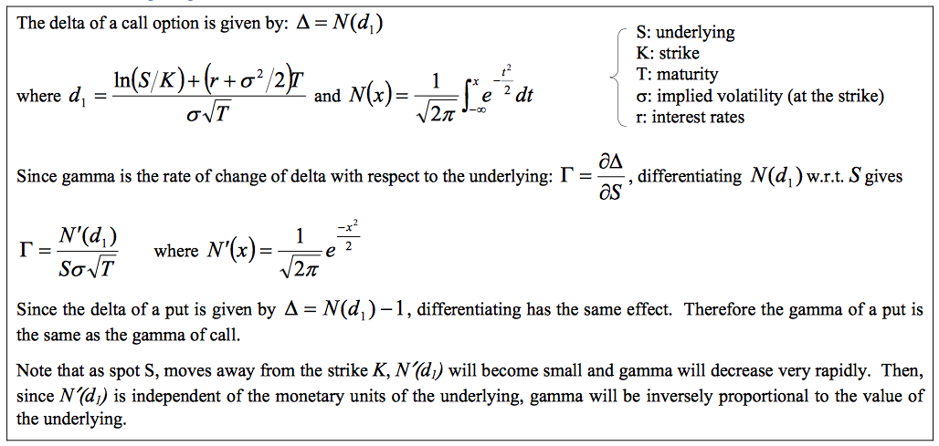 Gamma calculation