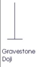 Gravestonedoji