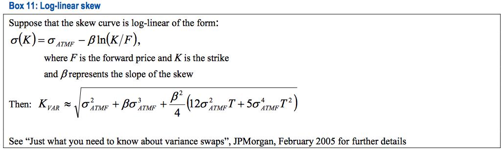 Log linear skew